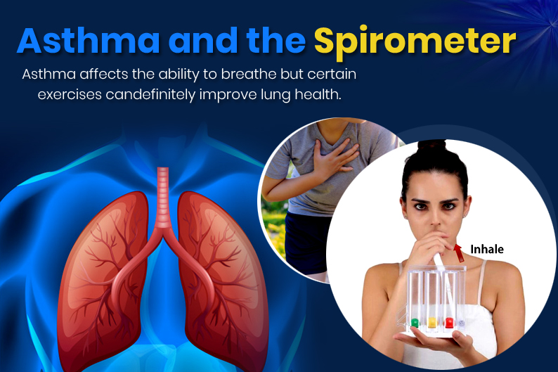 Asthma and the Spirometer