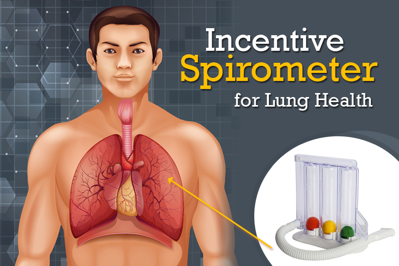 Incentive Spirometer for Lung Health
